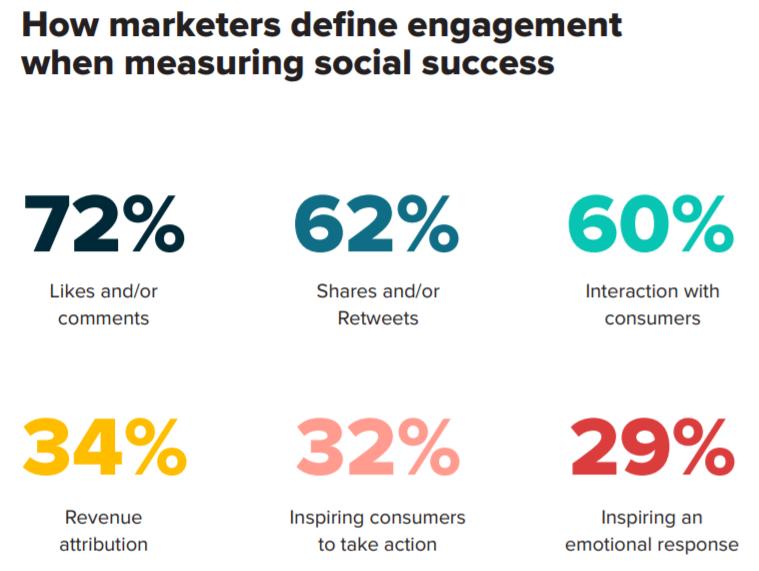 gain-social-media-momentum