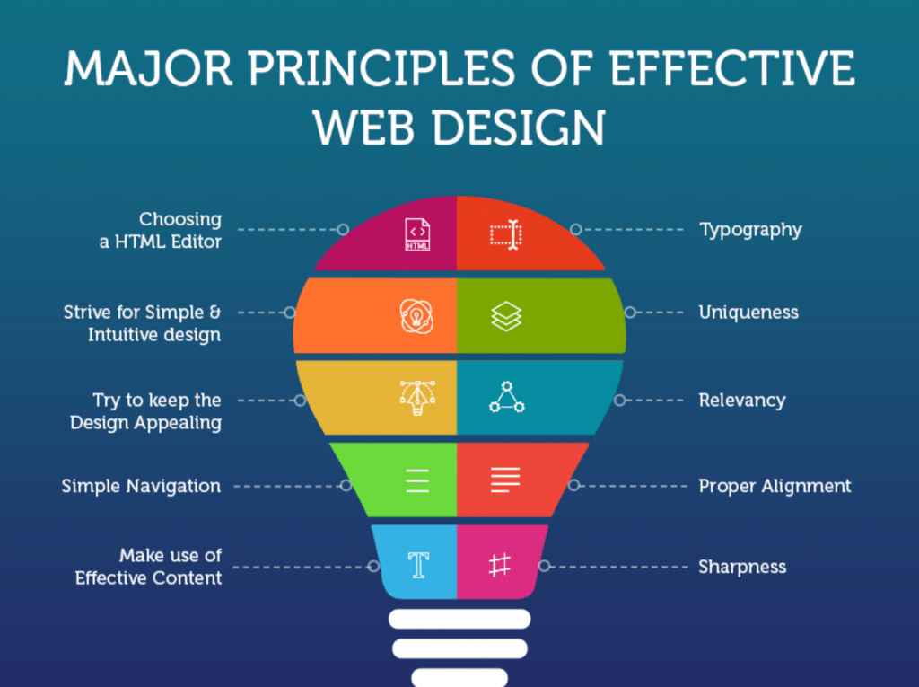 effective-websites-producing-results